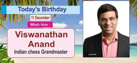Today's Birthday